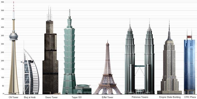 Grattacieli for I nuovi grattacieli di milano